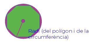 POLIGON INSCRIT